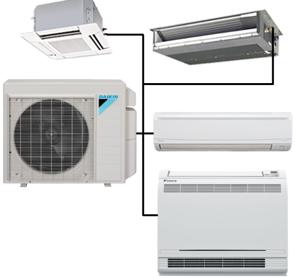 Split System Air Conditioning in 2020 Air conditioner
