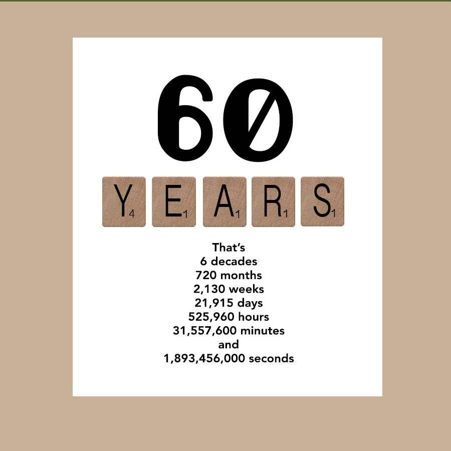 60th Birthday Card Milestone Birthday Card The Big 60 1959 Etsy 65th Birthday Cards 65th Birthday Party Ideas 50th Birthday Cards