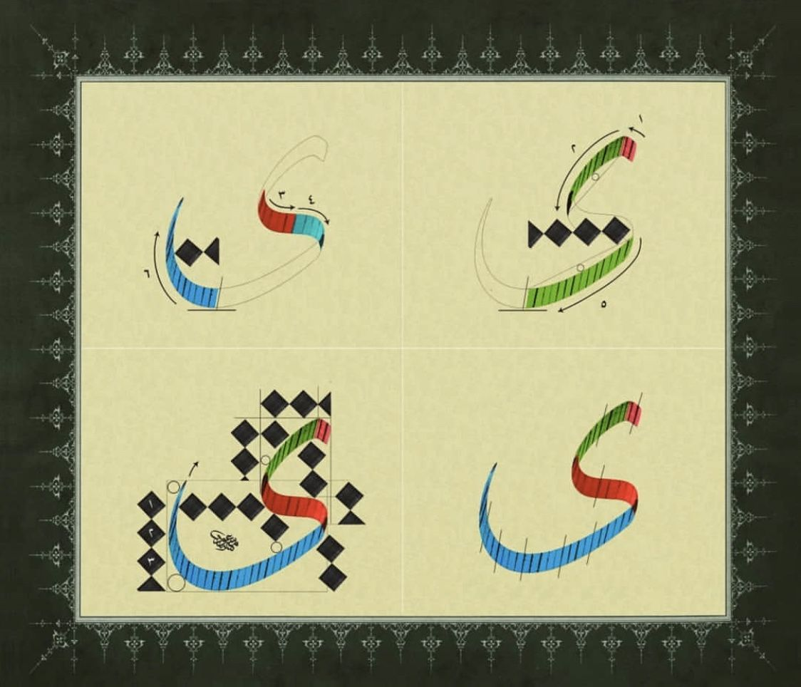 الخطاط مسعود بن حافظ Sanat, Yazı sanatı, Harfler
