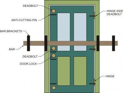fortifying door barred  sc 1 st  Pinterest & fortifying door barred | Rooms | Pinterest | Door bar Doors and ...