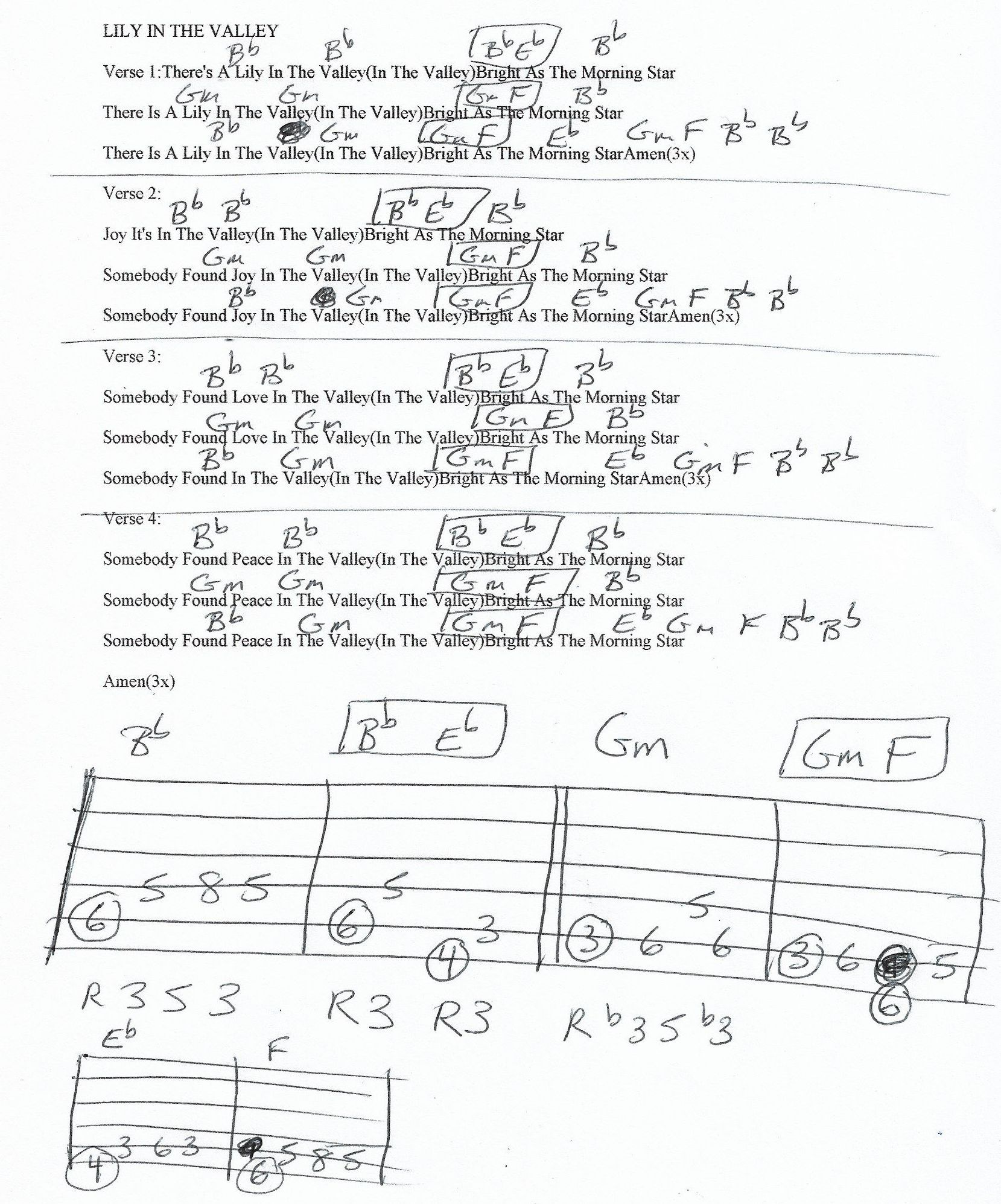 Guitar Chords Pictures Of Lily