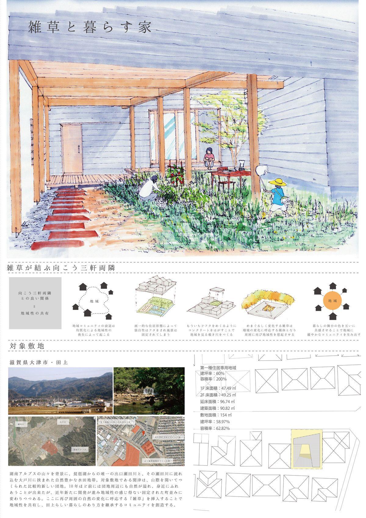 過去受賞作品 木の家設計グランプリ プレゼンテーション ボード