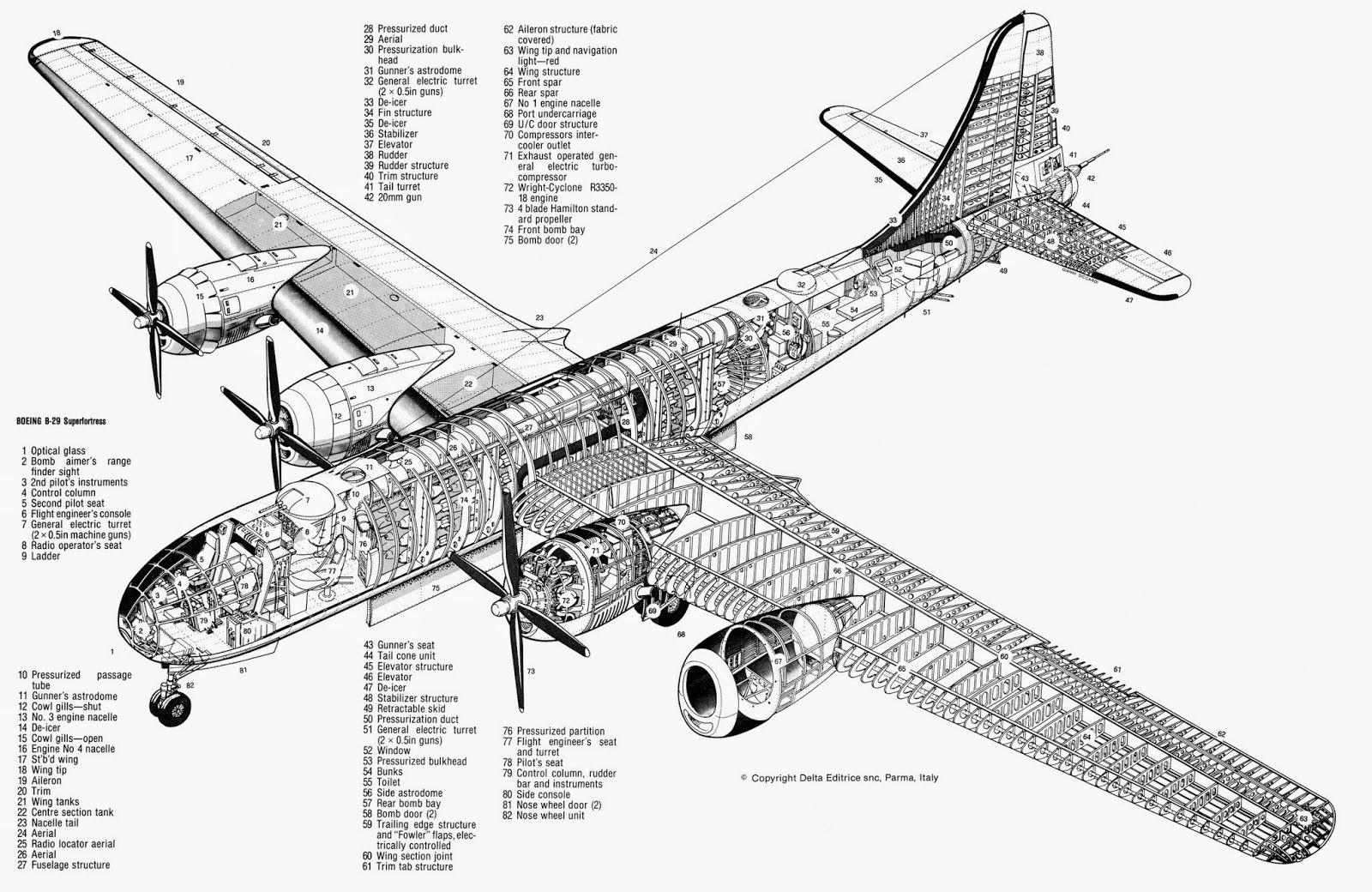 Boeing B29 Superfortress cutaway Aerospace cutaways and