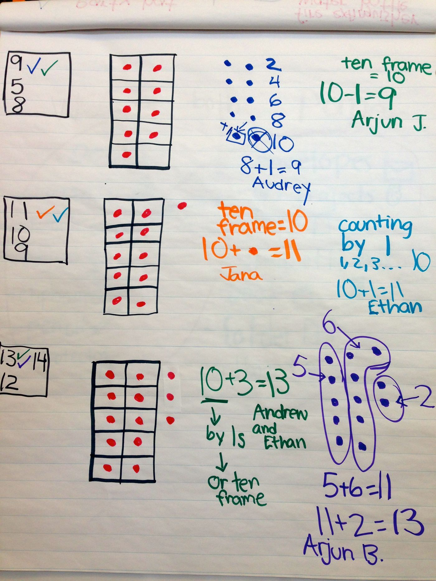 Pin On School Math Number Talks Number Sense
