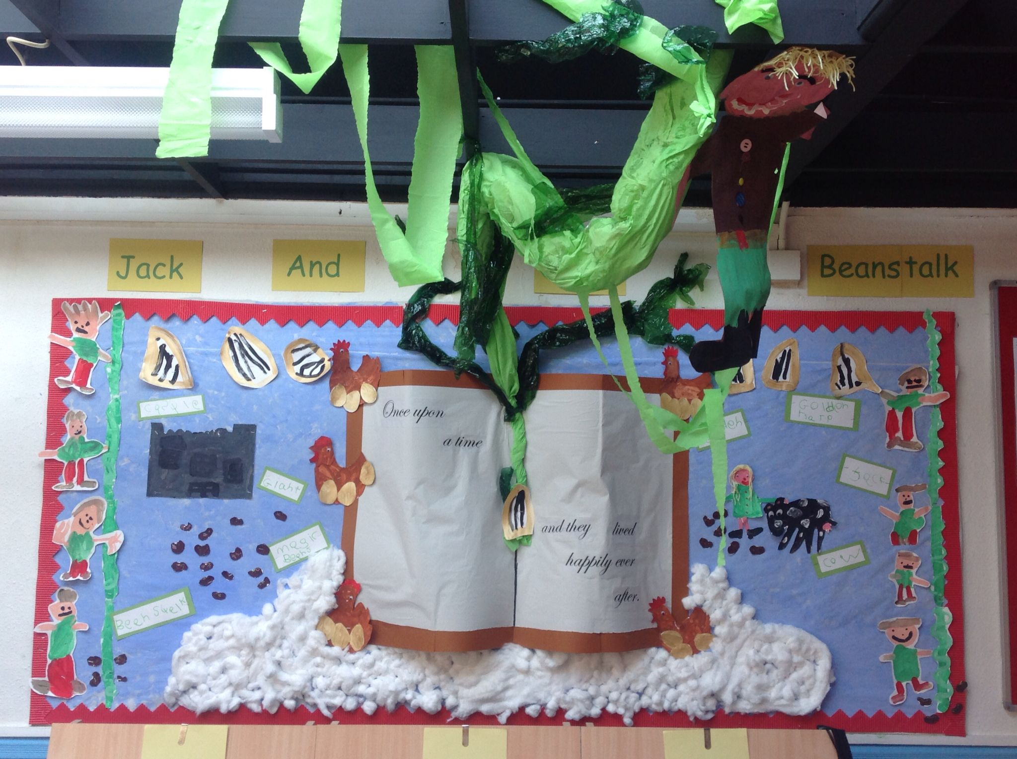 Jack Amp The Beanstalk Display Board Traditionaltales