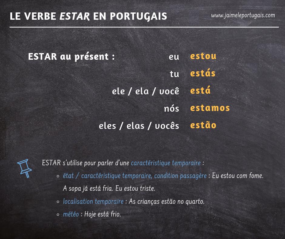 Le Verbe Estar Etre En Portugais Apprendre Le Portugais Portugais Verbe Etre