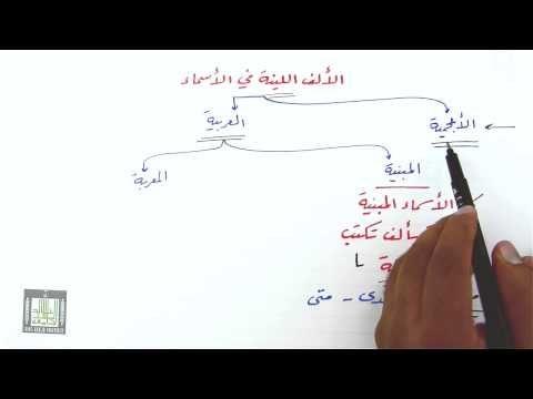 الالف اللينة في الأسماء٢ Youtube Math Youtube