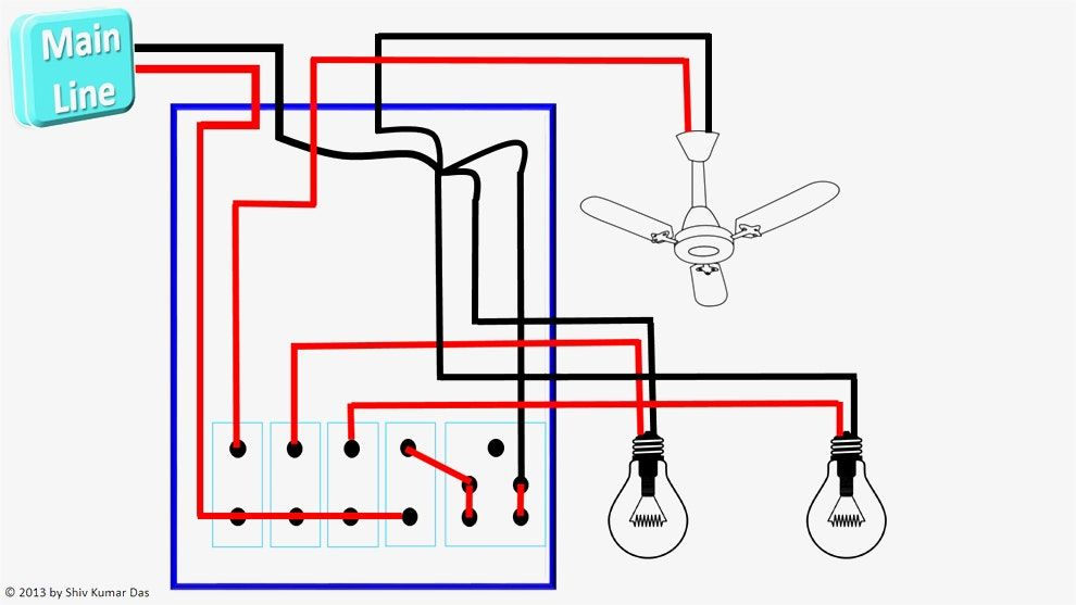Nice Home Distribution Board Pictures Inspiration - Simple Wiring ...