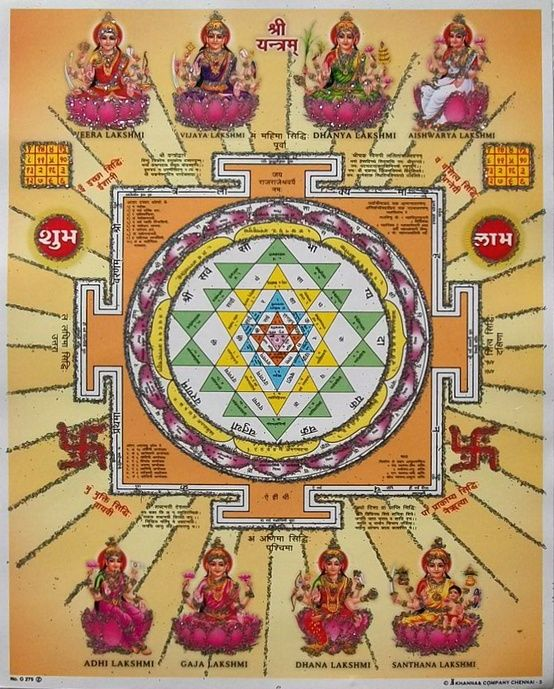 Shri Shree Sri Laxmi Yantra | faith | Hindu deities, Lord