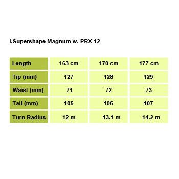 Ipershape magnum w prx 12 size chart ski pinterest supershape magnum w prx 12 size chart sciox Gallery