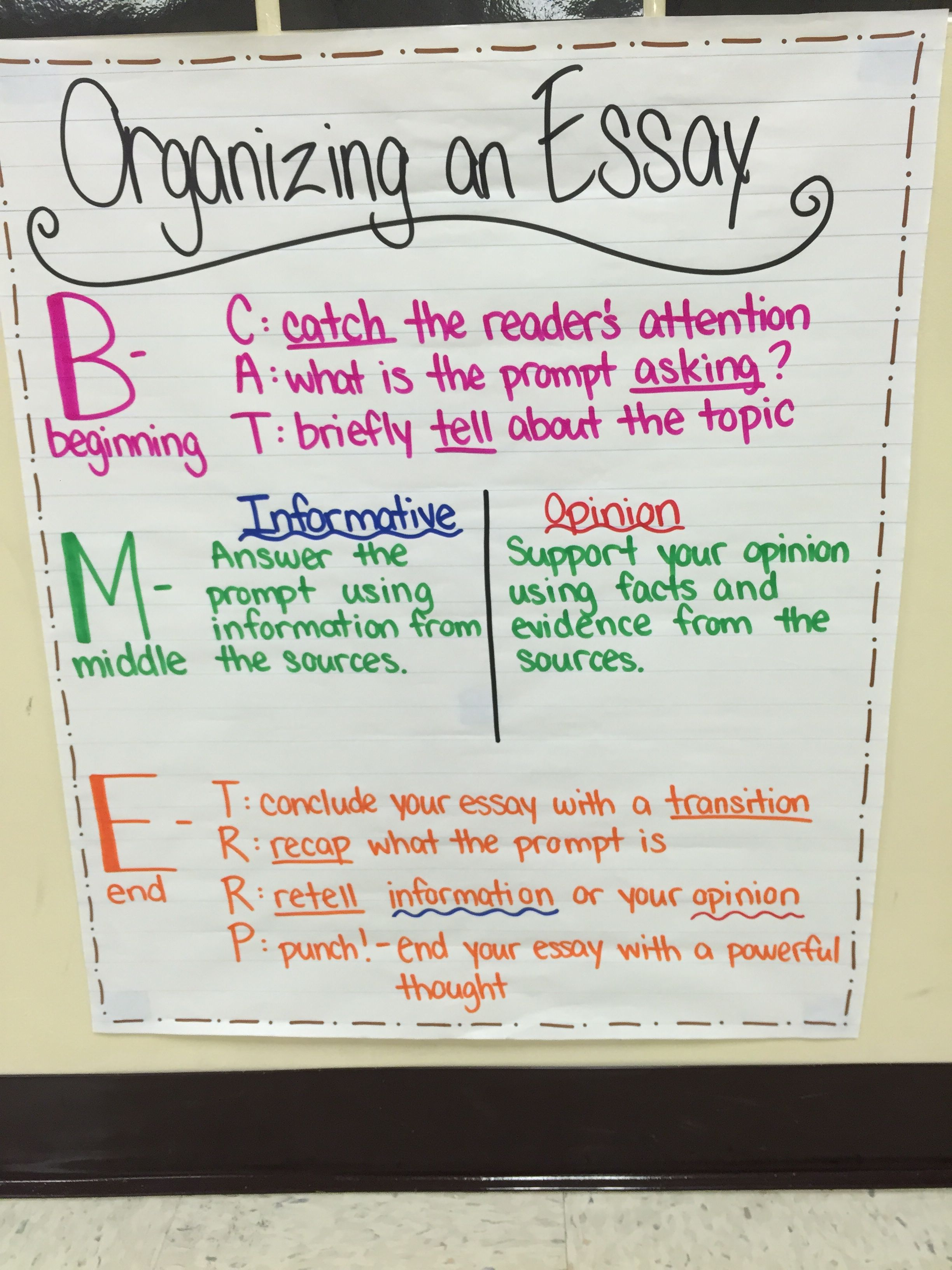 organizing an essay anchor chart fsa styled writing for 4th grade