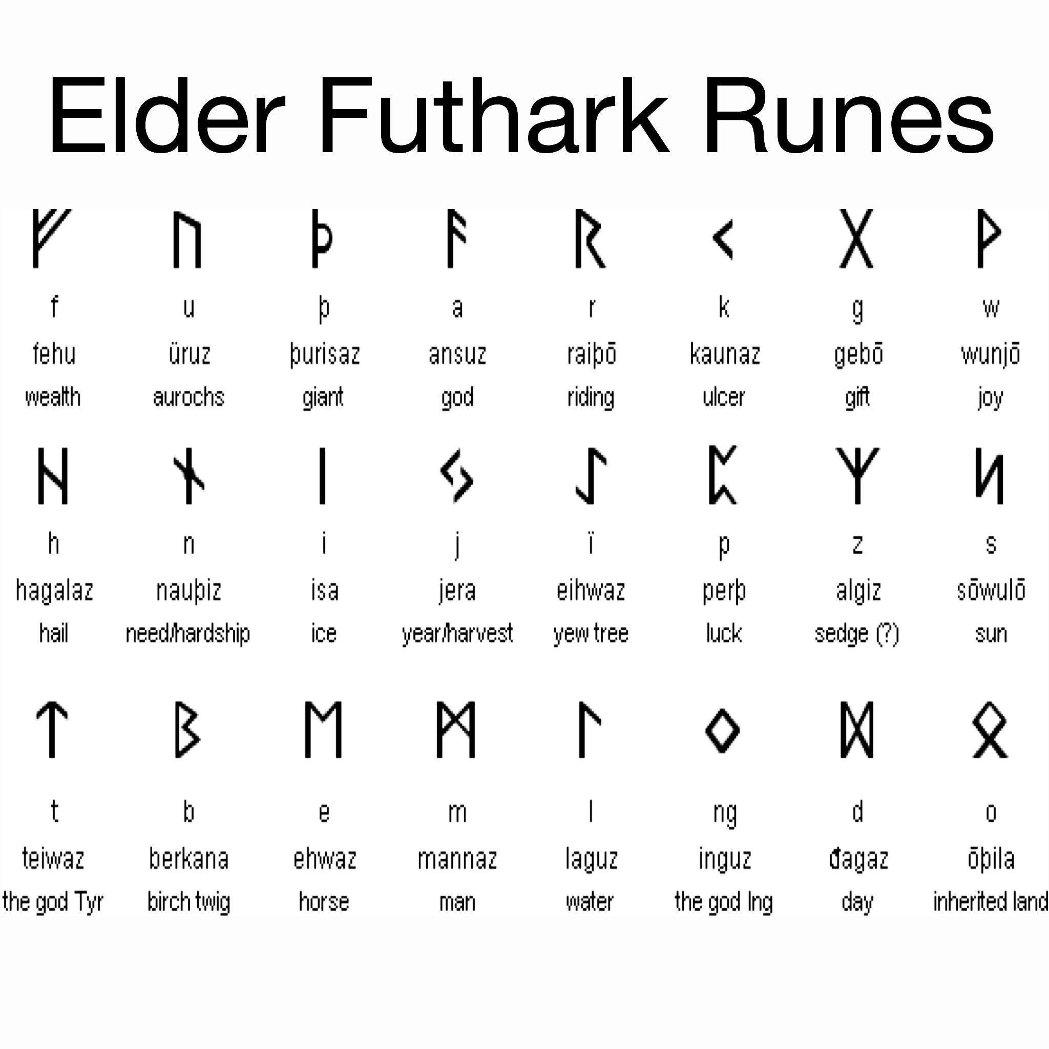 the elder futhark runes most commonly used rune staves. Black Bedroom Furniture Sets. Home Design Ideas
