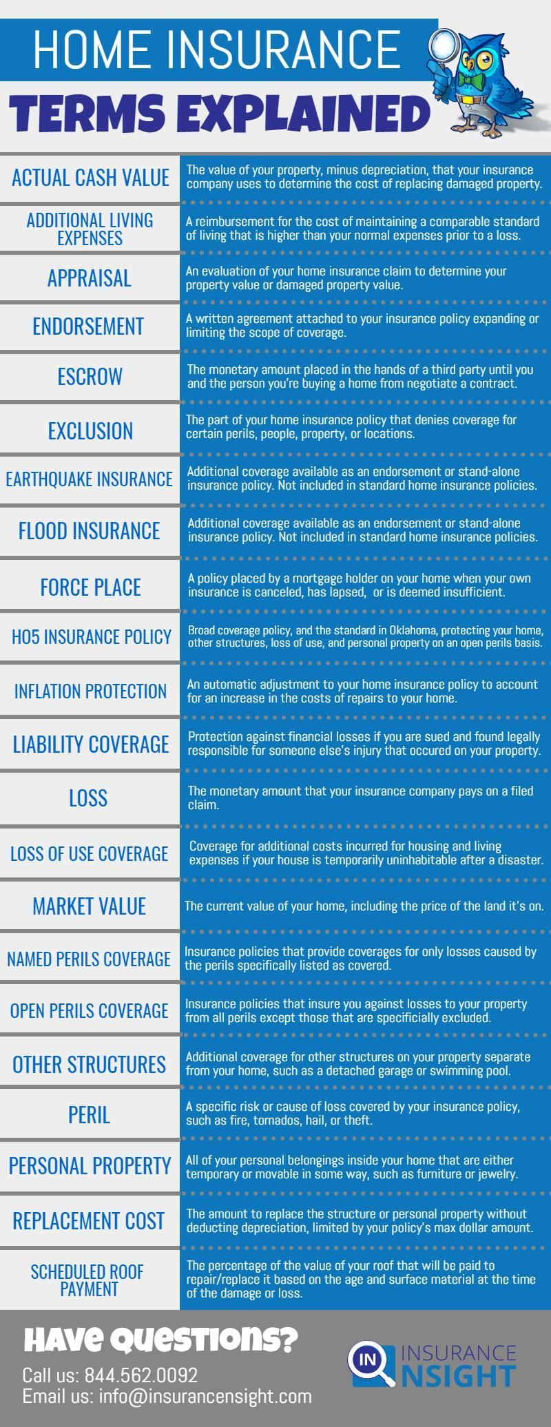 Home Insurance Insurance Nsight With Images Home And Auto