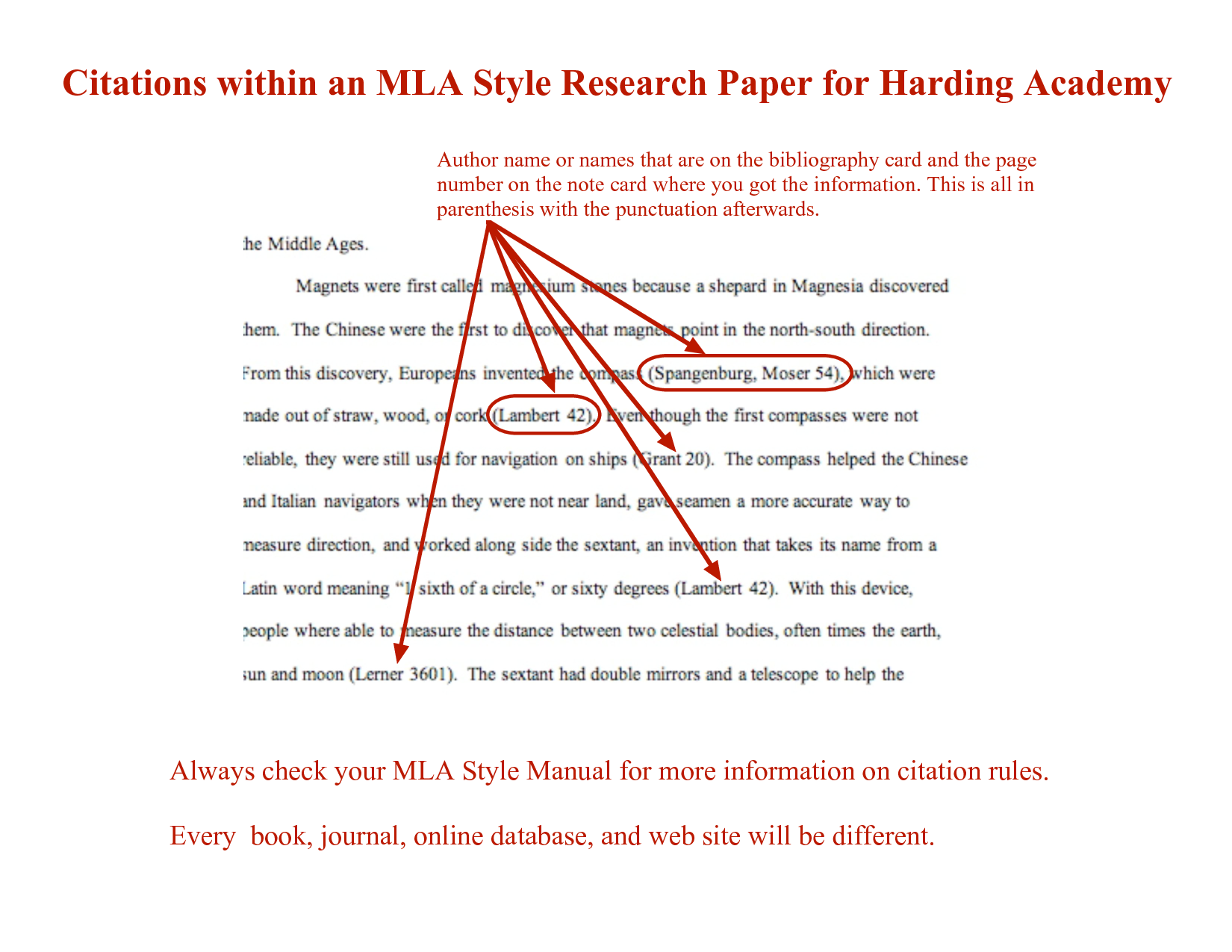 Image Result For Mla Essay Format Citing A Book Research Paper Essay Format