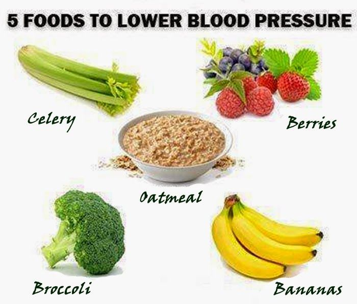 Hypertension Diet: 10 Good Foods for High Blood Pressure