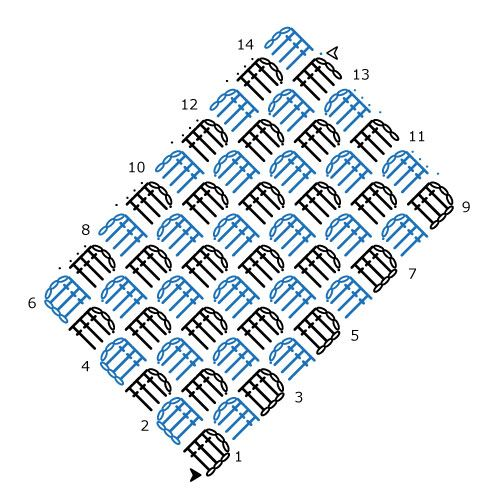 Corner To Corner.Corner To Corner C2c Crochet Chart Pattern Created Using The