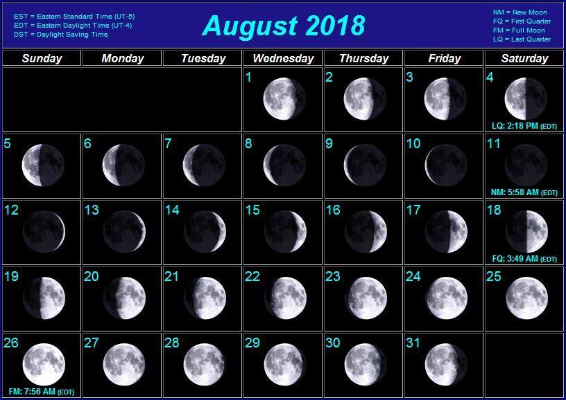 Moon Phases For August 2018 Moon Phase Calendar Moon Calendar