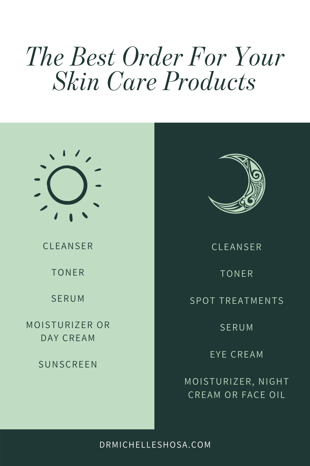 The Best Order For Your Skin Care Products Beautycounter Skin Care Business Beautycounter Business