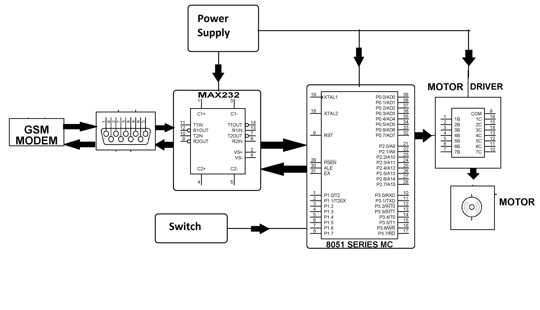 Car Engine Block Diagram In 2020 Car Engine Block Diagram Engine Block