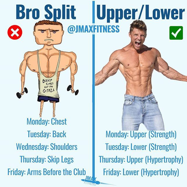 BRO SPLIT VS UPPER/LOWER SPLIT FOR MUSCLE GAIN by