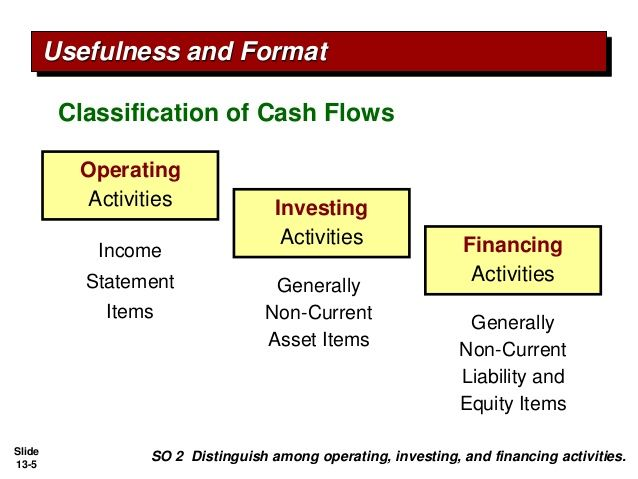pengantar-akuntansi-2-ch13-statement-of-cash-flow-5-638jpg?cb - income statement formats