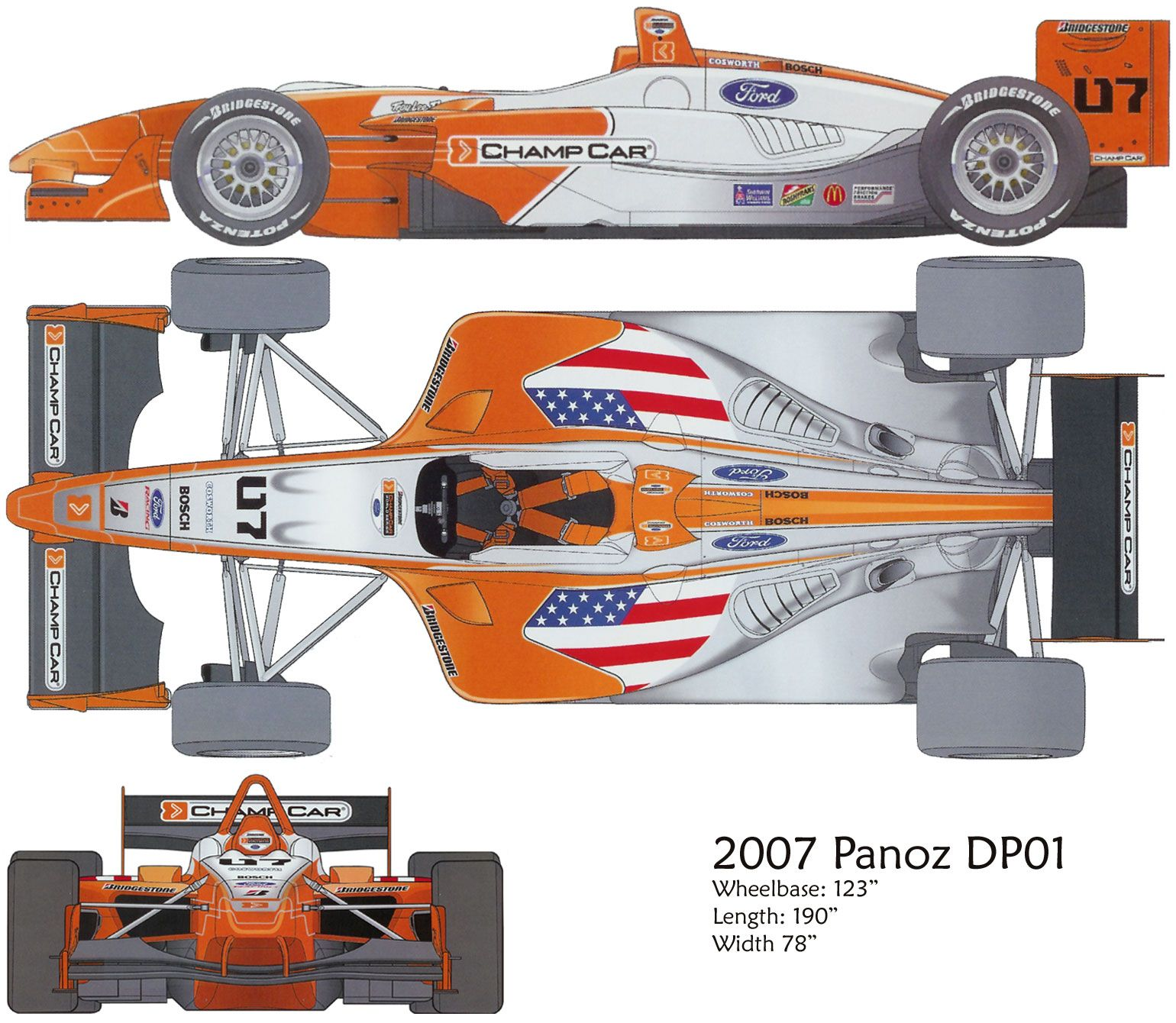 Pin By Gabriel Rojas On I Like What I See Indy Cars American