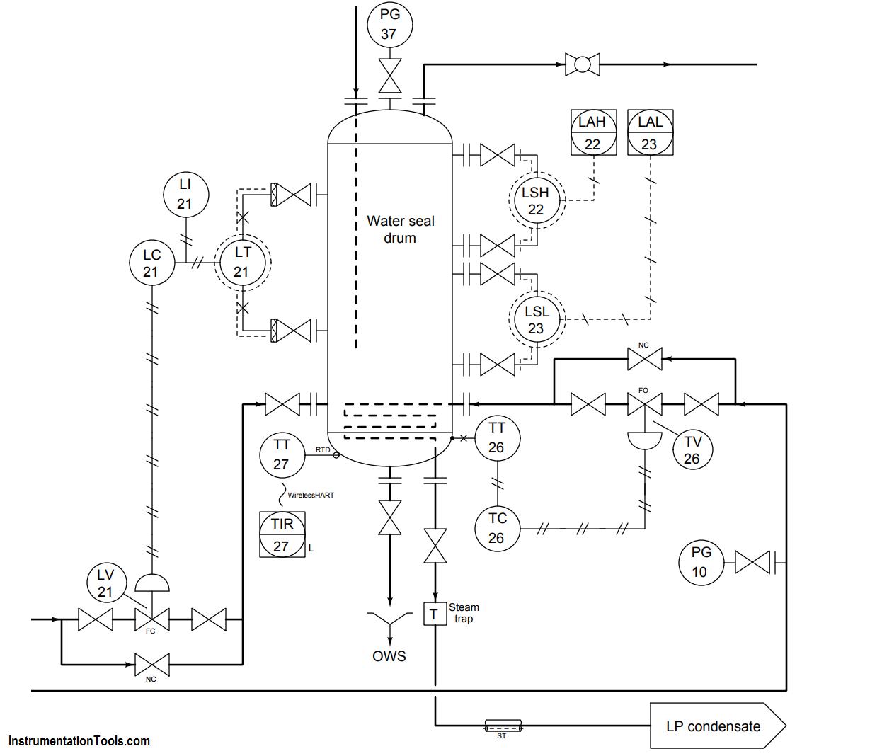 Determine Lrv And Urv Settings For The Level Transmitter Instrumentation Wiring Basics