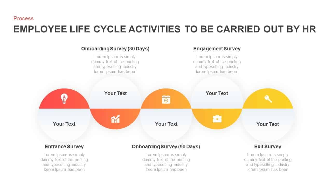 Hr Activities Employee Life Cycle Template For Powerpoint Keynote Powerpoint Templates Powerpoint Powerpoint Presentation Templates