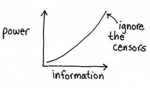 power vs information