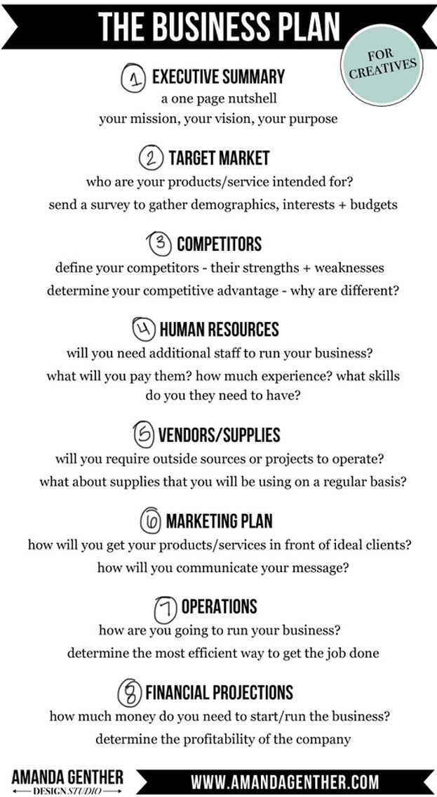 Business Plans: A Step-by-Step Guide
