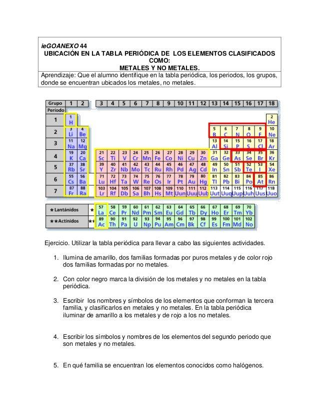 ieGOANEXO 44 UBICACIÓN EN LA TABLA PERIÓDICA DE LOS ELEMENTOS - new tabla periodica nombre y simbolos de los elementos