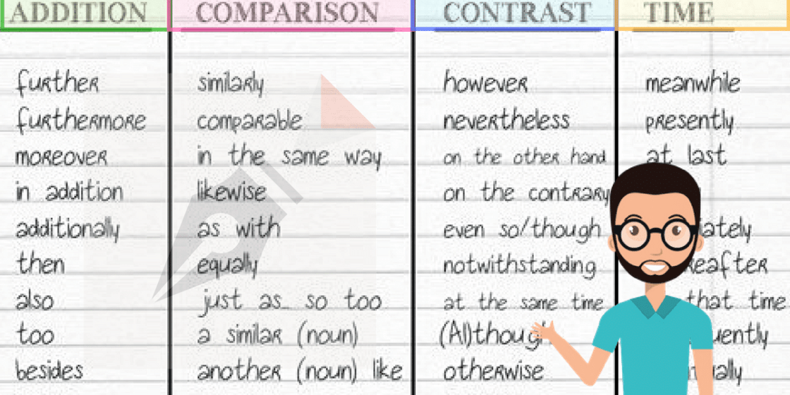 Useful Words And Phrases To Use As Sentence Starters To Write Better Essays Eslbuzz Learning English Linking Words For Essays Linking Words Transition Words And Phrases