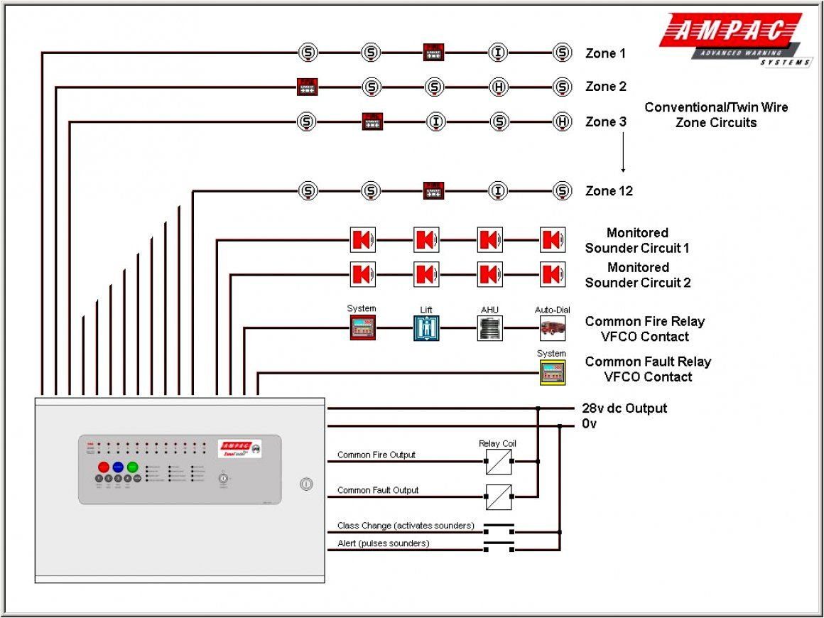 Wiring Diagram Of Motorcycle Alarm System Bookingritzcarlton Info Alarm System Alarm Systems For Home Fire Alarm System