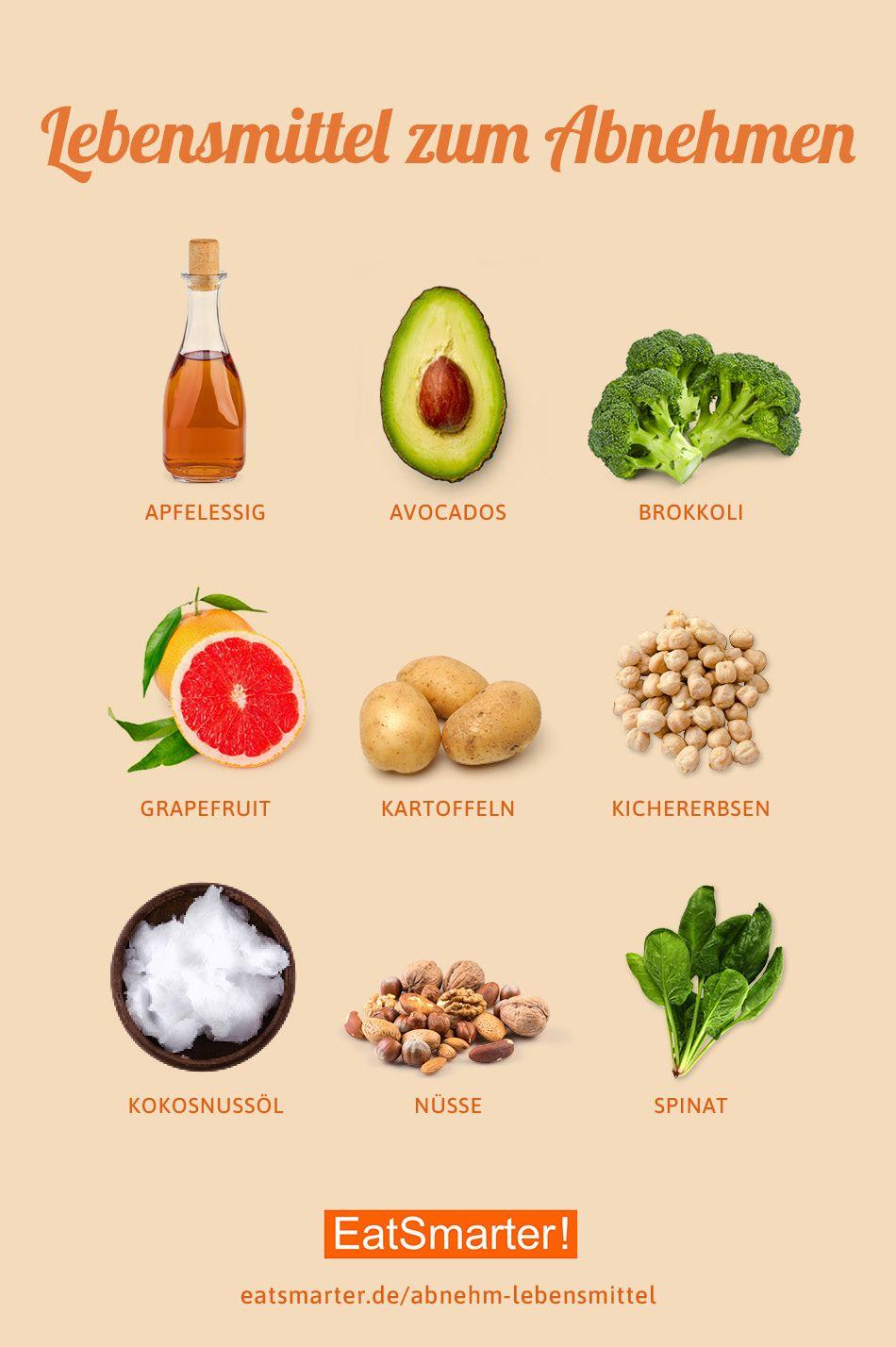 Die 18 besten Lebensmittel zum Abnehmen #ketomealplan
