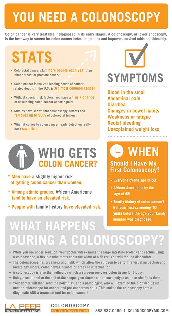 Why You Need A Colonoscopy Colon Cancer Facts Statistics