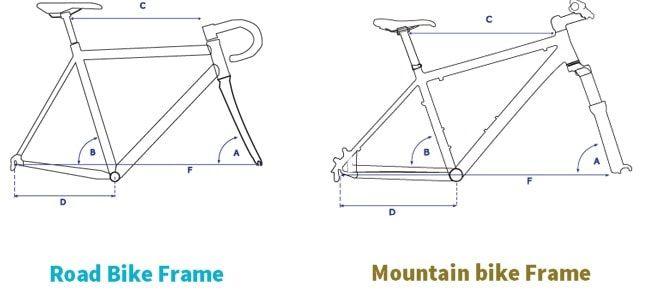 road bike vs mountain bike frame comparison | professional mountain ...