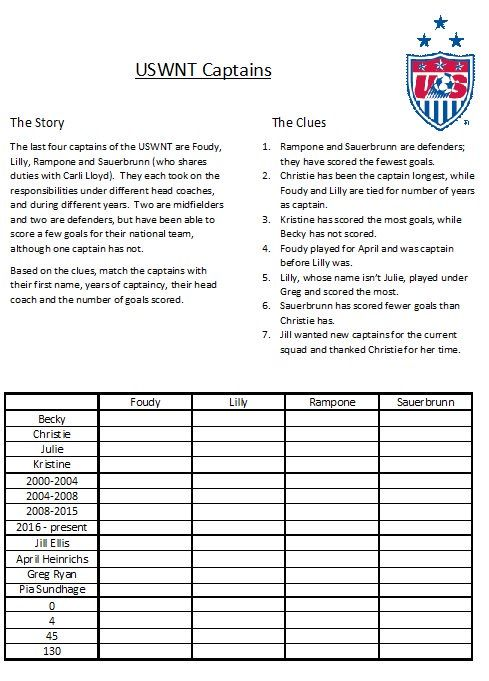 Who likes logic puzzles!! Made one for the #USWNT captain  .  Congrats on 100+ caps!!