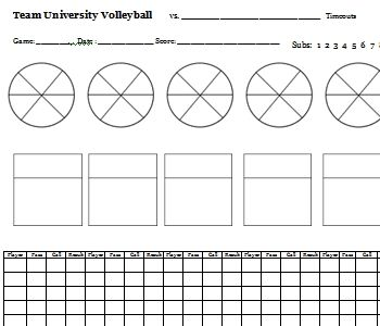 game chart Volleyball Coach Resources volleyball | Volleyball ...