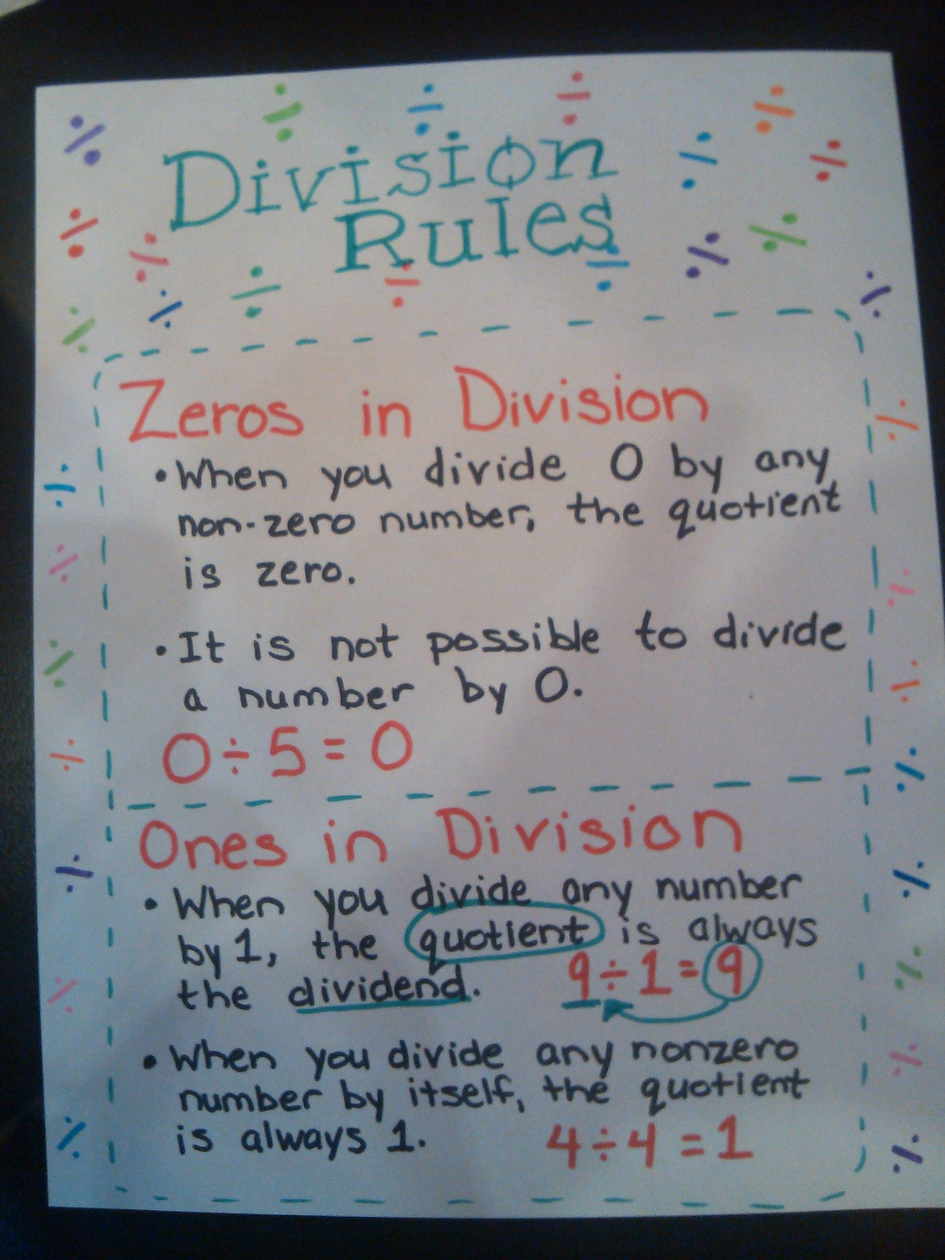 Division Rules For 0 S And 1 S Anchor Chart