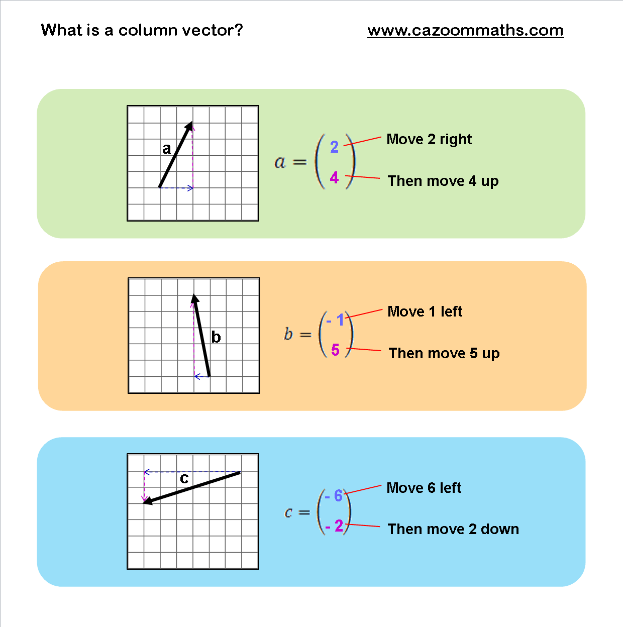 Niedlich Mathe GCSE Arbeitsblatt Bilder - Mathe Arbeitsblatt ...