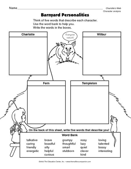 Charlotteu0027s Web character traits Reading Pinterest Character - character analysis template