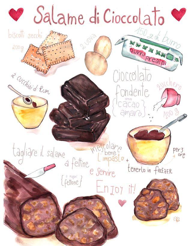 Αποτέλεσμα εικόνας για illustration salame di cioccolato