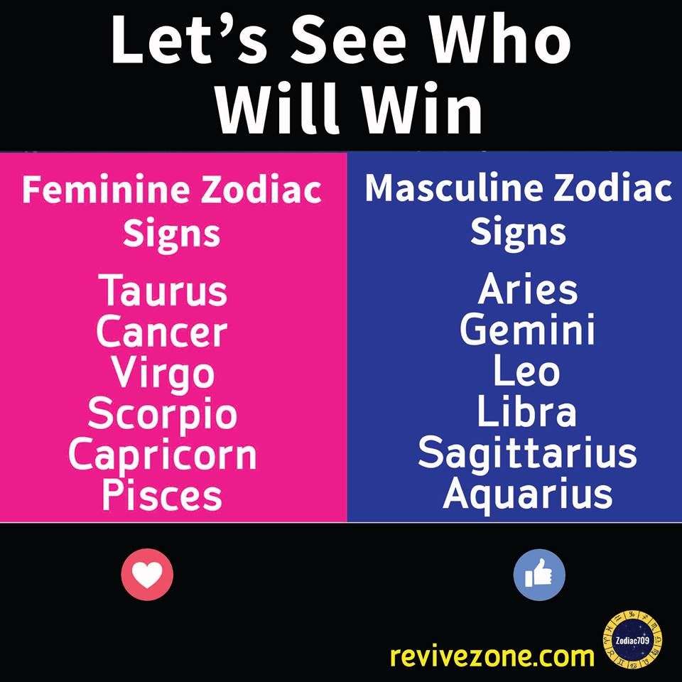 Pin By Being Of Pure Energy On Zodiac Signs Matter Zodiac Star Signs Zodiac Signs Taurus Zodiac Signs Funny