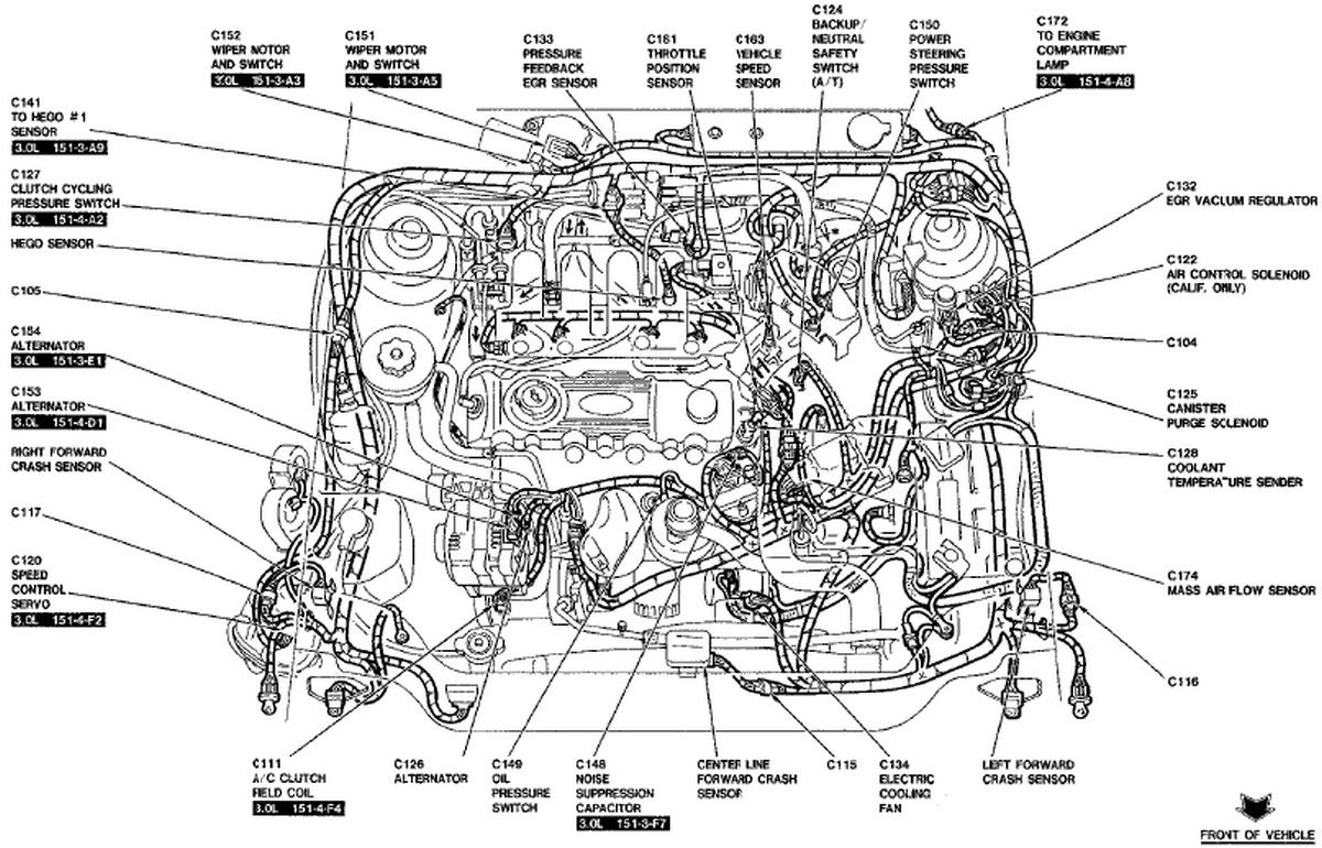 Basic Car Parts Diagram | Car Parts Diagram Below are diagrams of ...