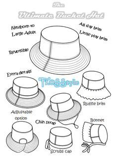 2ee01311933d8 Image result for hat patterns to sew