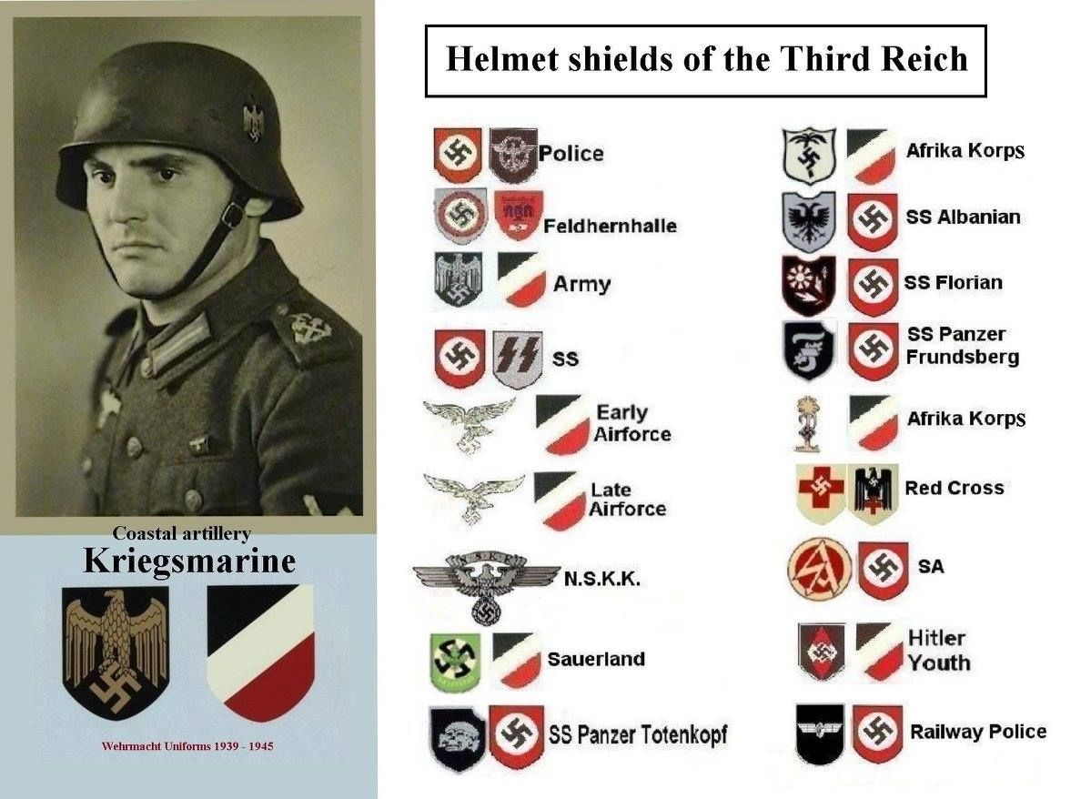 62709ce0695c2a ... shields worn by the various branches of the Third Reich. *Note the key  difference between the Kriegsmarine (yellow/gold adler) and Heer (German  army) ...