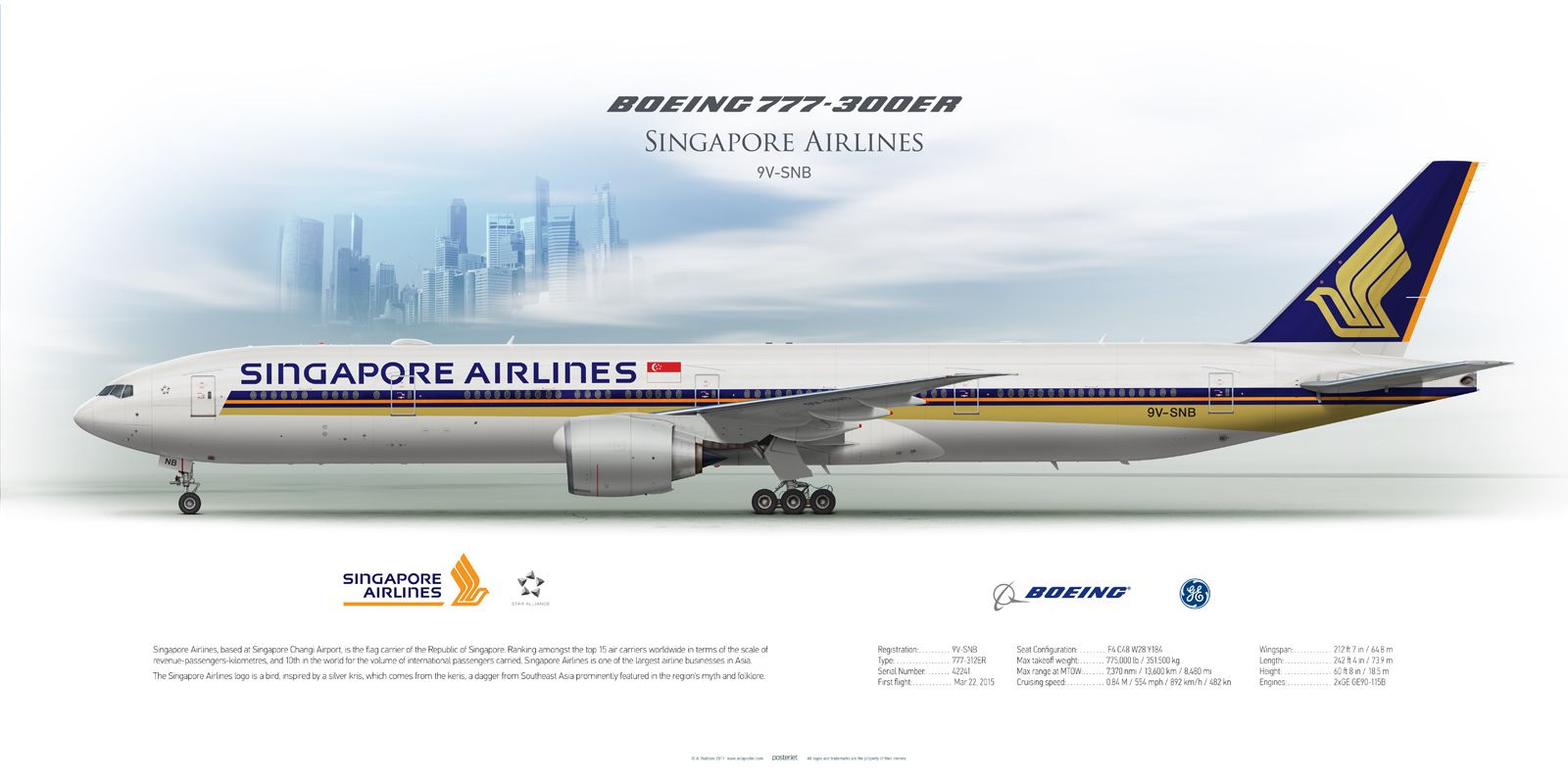 Boeing 777 300er Singapore Airlines 9v Snb Singapore Airlines