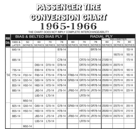 Http Covcom Us Tire Conversion Chart Amc Tires Conversion Chart Chart Tire