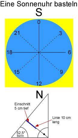 Photo of Template: tinker sundial