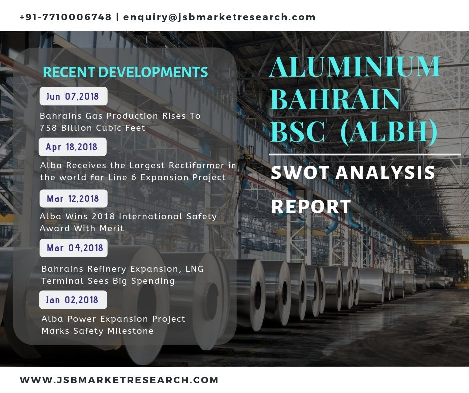 Aluminum Bahrain, simply called B S C, has been compiled as